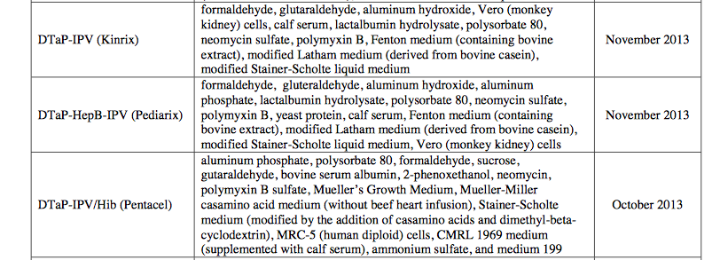 ingredients_DTaP_vaccine_CDC.png