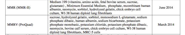 ingredients_MMR_vaccine_CDC.png