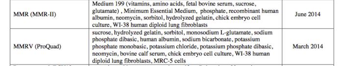 ingredients_MMR_vaccine_CDC.png